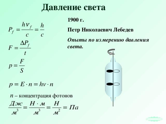 Концентрация фотонов в пучке
