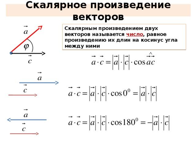 Задачи по скалярному произведению и их решение алгоритм решения задач химия
