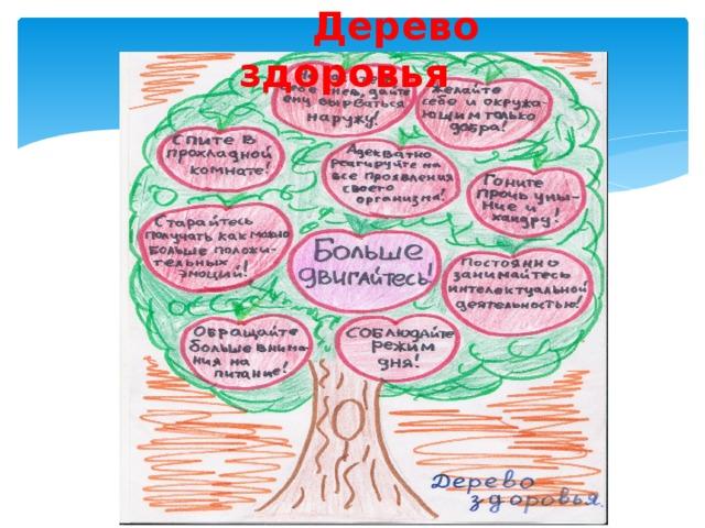 Картинки для дерева здоровья для детей