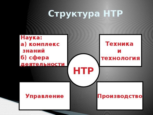 Структура НТР Наука: Техника а) комплекс и  знаний технология б) сфера деятельности НТР Производство Управление