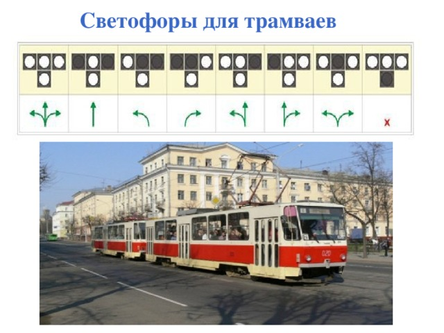 того, светофор для трамвая обозначения в картинках этой