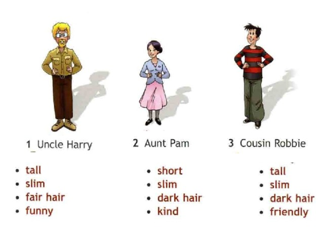 Описание человека по картинке на английском пример