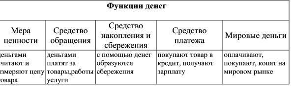 кредитный отдел бпс банка