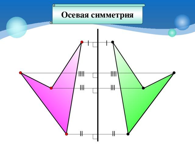 пример осевой симметрии картинка что, уже хотите