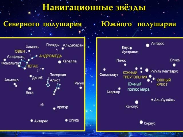 Самые яркие звезды на северном полушарии картинки