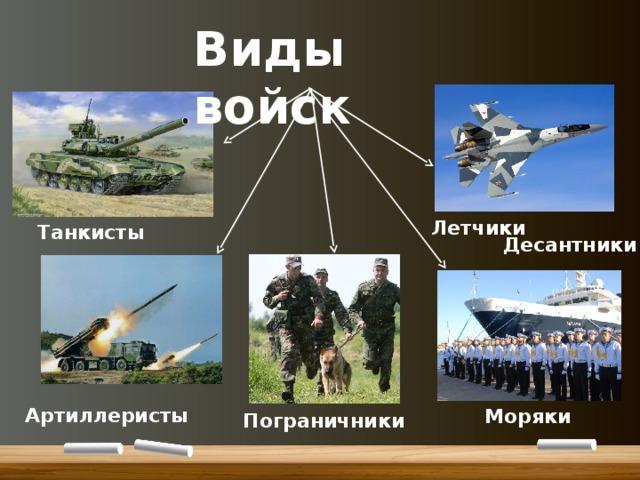 Роды войск российской армии картинки для детей