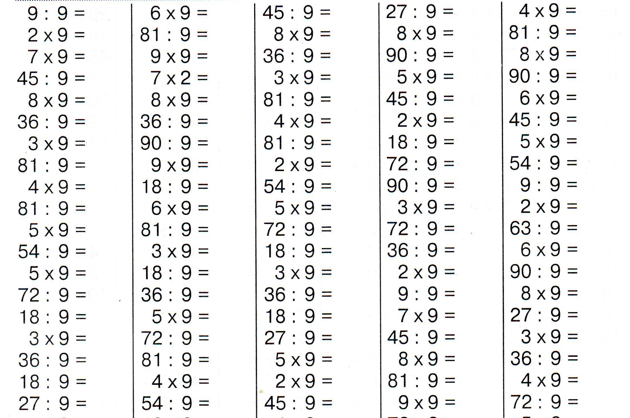 картинки по таблице умножения и деления всей экзотике этого