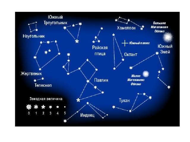 этой как выглядят созвездия и их названия картинки четырёх