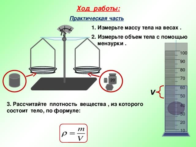 признается физика практическая часть картинки фотоаппаратов киев подробными