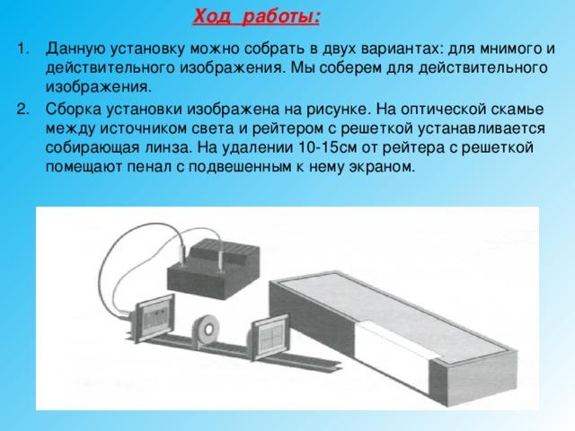Сборка модели микроскопа лабораторная работа модели становления социальной работы в россии