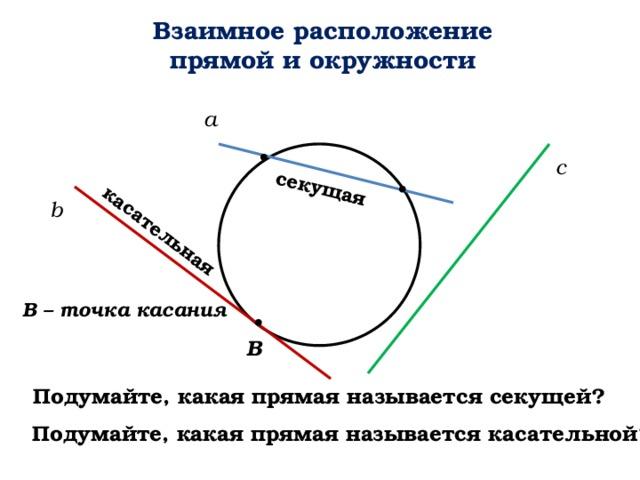 секущая касательная Взаимное расположение прямой и окружности а c b В – точка касания В Подумайте, какая прямая называется секущей? Подумайте, какая прямая называется касательной?