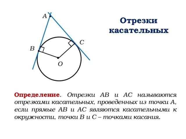 А Отрезки касательных C B О Определение . Отрезки АВ и АС называются отрезками касательных, проведенных из точки А, если прямые АВ и АС являются касательными к окружности, точки В и С – точками касания.