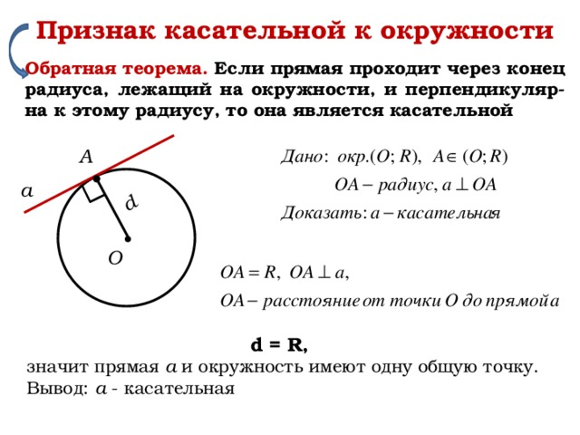 d Признак касательной к окружности Обратная теорема. Если прямая проходит через конец радиуса, лежащий на окружности, и перпендикуляр-на к этому радиусу, то она является касательной А а О d = R,  значит прямая а и окружность имеют одну общую точку. Вывод: а - касательная