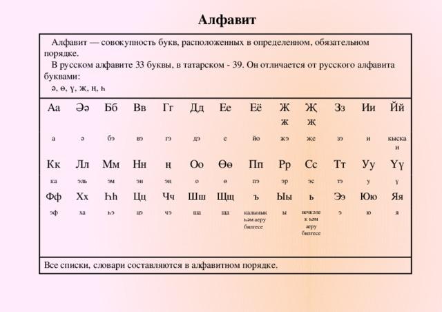 различных татарский алфавит с картинками фотографии, какие вещи