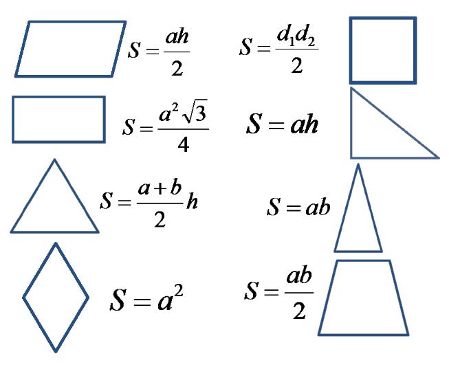 Решение задач площади фигур 8 класс в помощь студентам бнту