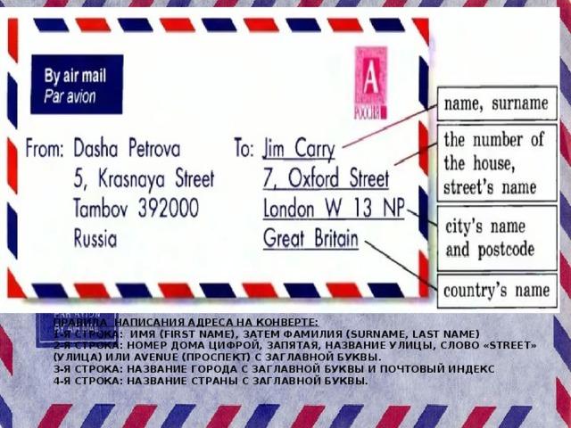 Адрес на международной открытке