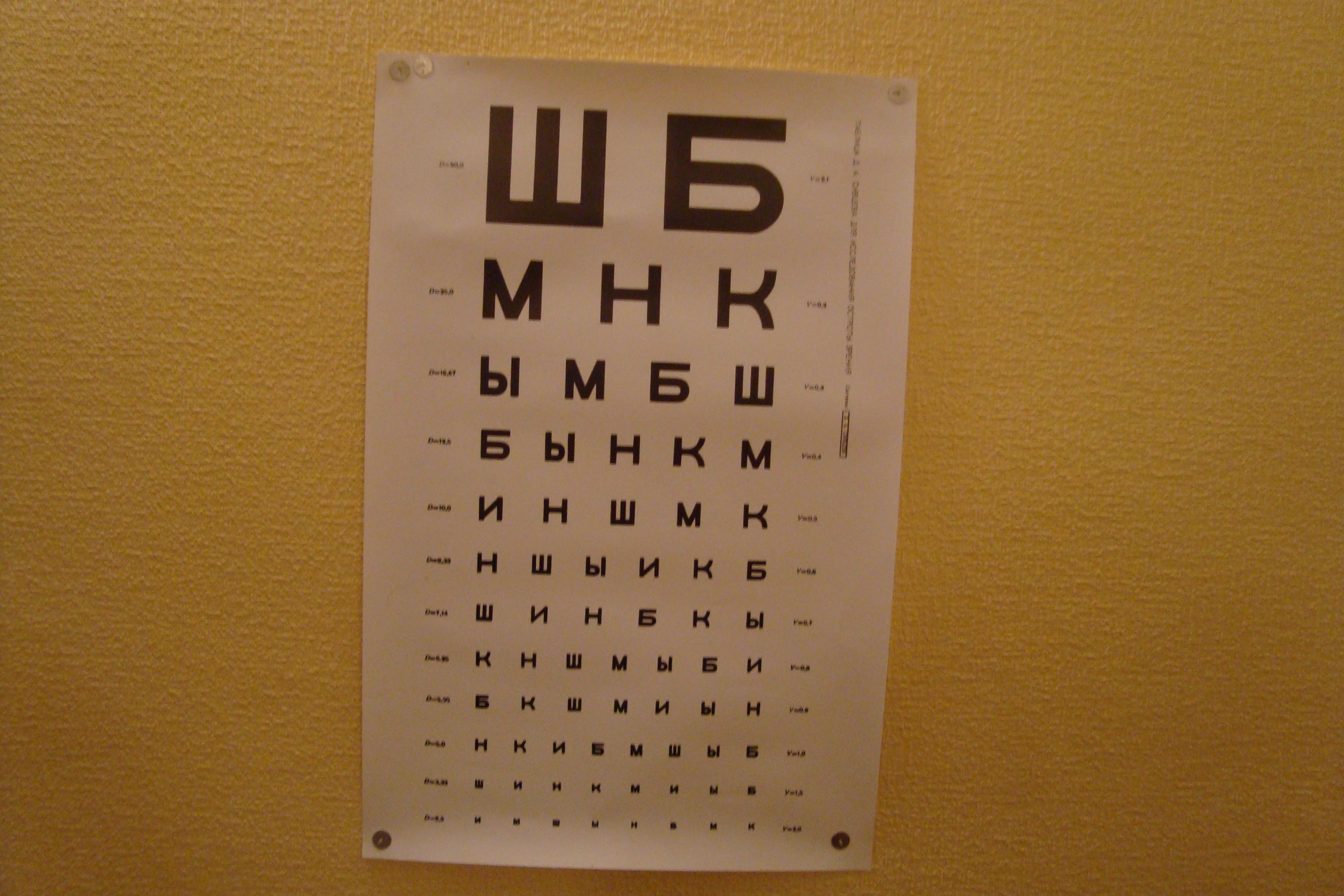 Таблица глазного фото буквы