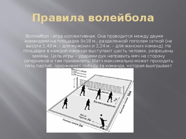 кстати тоже правила волейбола с картинками нарощенными