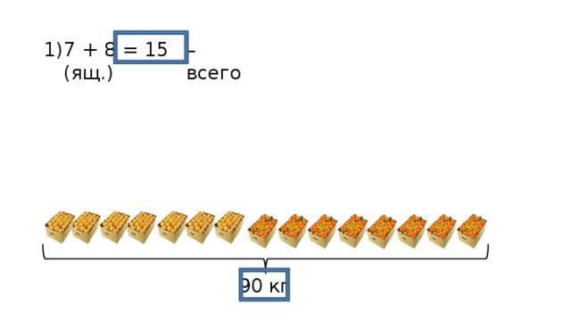 – всего 1) 7 + 8 = 15 (ящ.) 90 кг