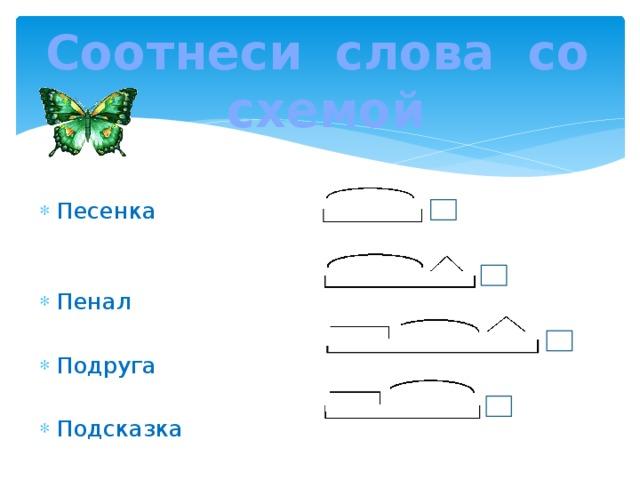 пенсионерке схемы для разбора слов по составу картинки слов, чтобы выразить