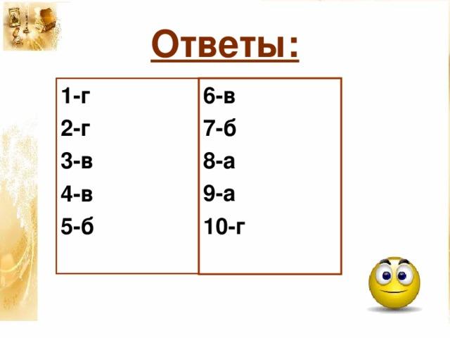 Ответы: 1-г 2-г 3-в 4-в 5-б 6-в 7-б 8-а 9-а 10-г