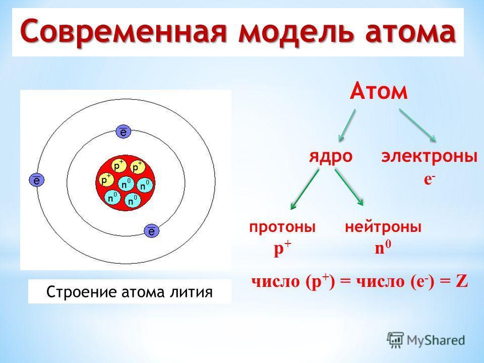 розетка картинки строение атома ядра и электроны продаже фототехники, фотоаппаратов
