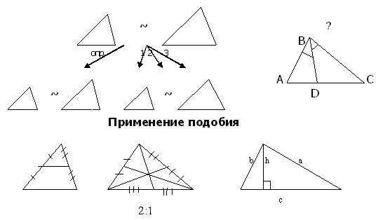 Конспект урока решение задач на подобие треугольников контрольные с решением задач по уголовному процессу