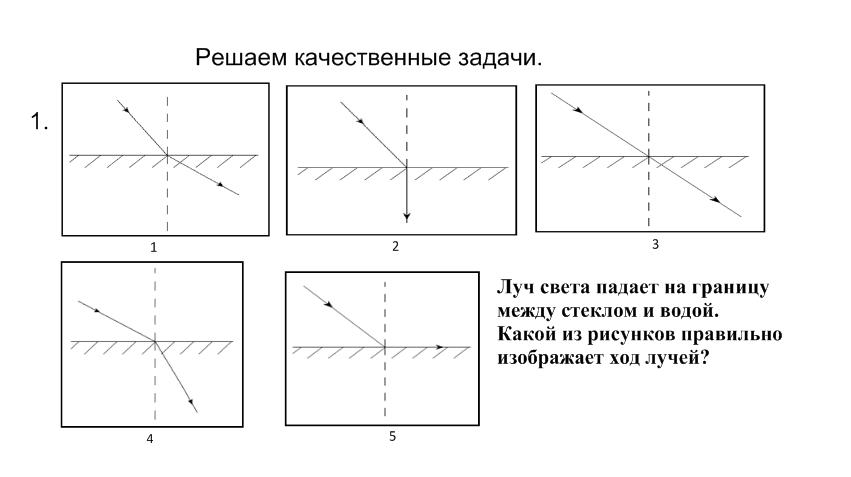 Решение задач по оптики 8 класс решение логических задач 5 класс ууд
