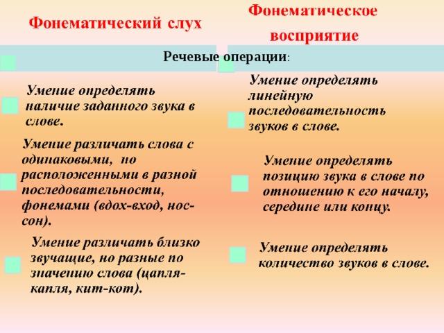 Речевые операции :