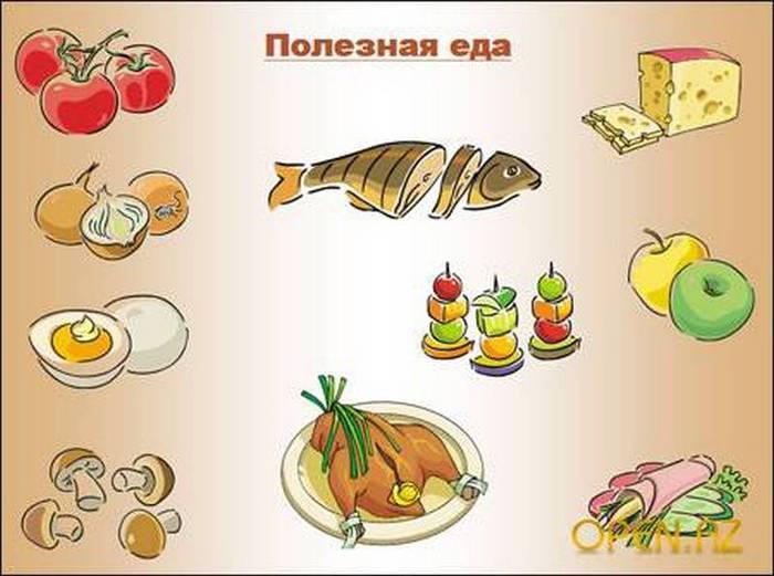 Полезная еда картинки для детей распечатать