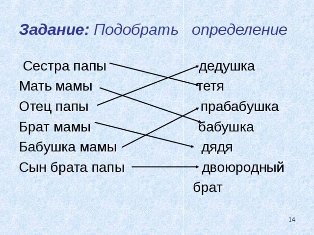 Задание: Подобрать определение  Сестра папы дедушка Мать мамы тетя Отец папы прабабушка Брат мамы бабушка Бабушка мамы дядя Сын брата папы двоюродный  брат