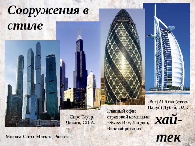 Архитектура современного города дубай недвижимость в черногории подгорица