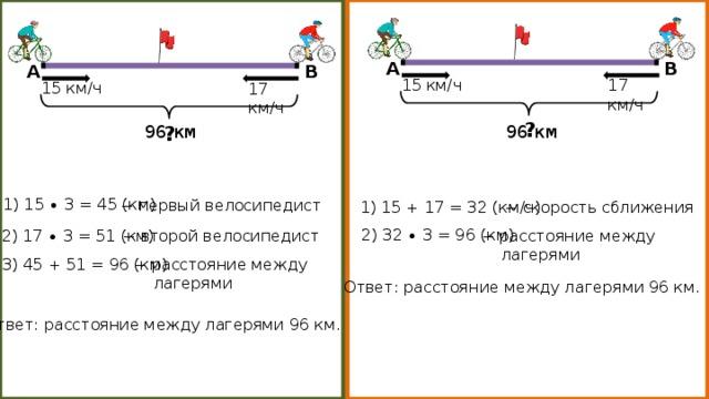 Задачи на встречное движение решение 4 решение задач 3 класс расходов один день
