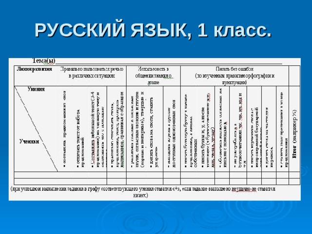 РУССКИЙ ЯЗЫК, 1 класс.