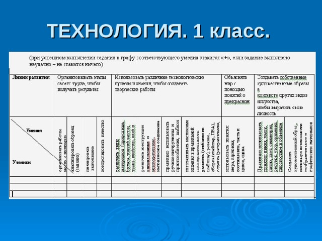 ТЕХНОЛОГИЯ. 1 класс.