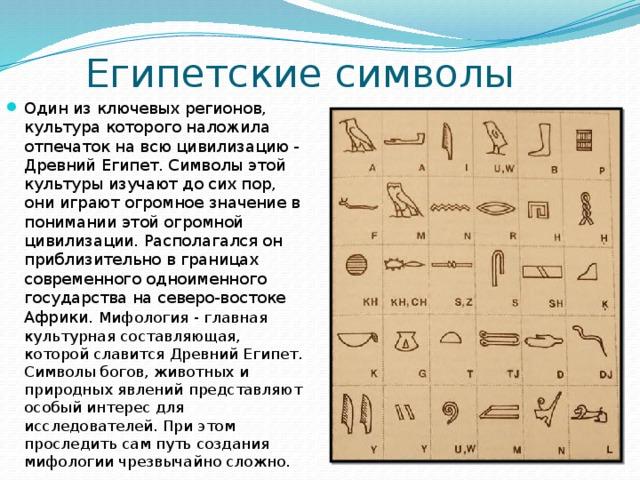 Египетские символы в картинках и их значение