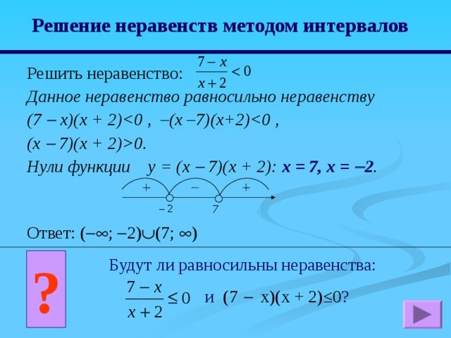 Решить задачу методом интервалов решение задач по информатике часть 1