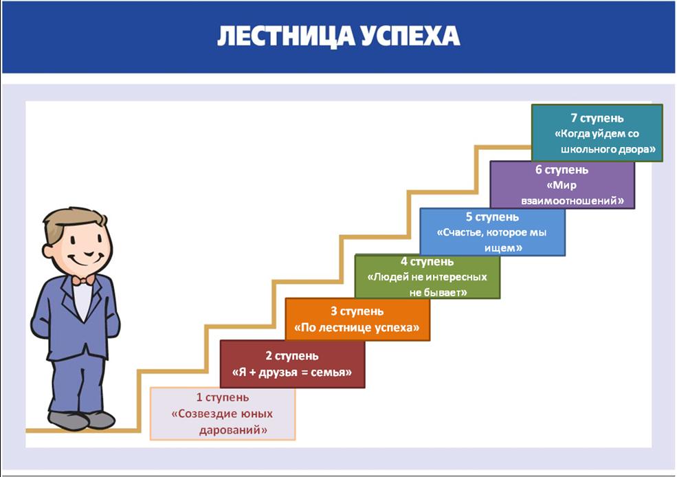 Девушка модель воспитательной работы в 5 классе работы для девушки в москве