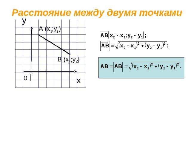Как решить задачу по координатам точек презентация по математике для 2 класса решение задач