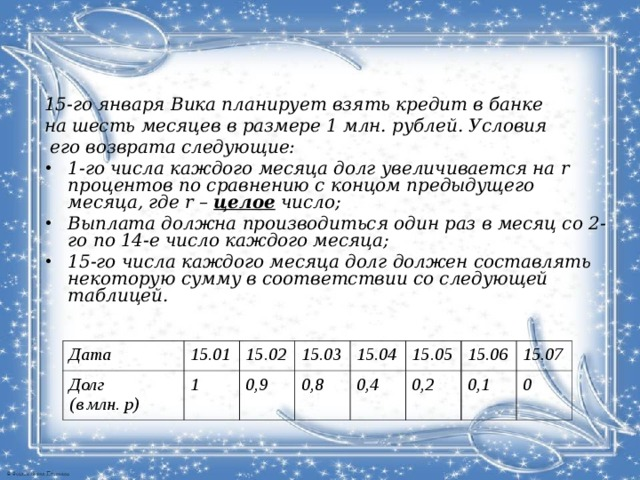 15 января вика планирует взять кредит кредиты под залог птс в омске