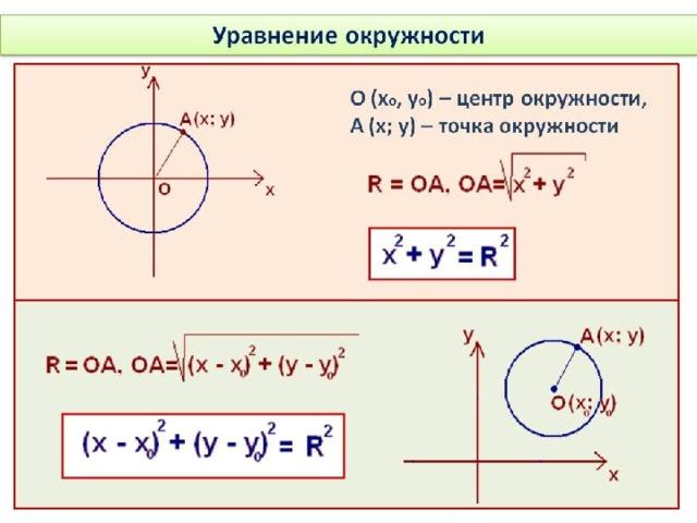 Решение задачи окружности 2 класс решение задачи 138 6 класса