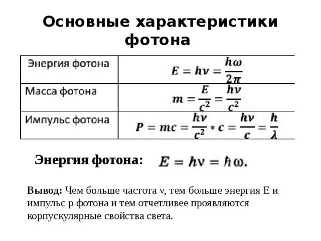 здесь формула массы фотона приложении чиптрип