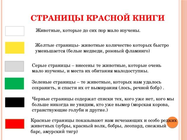 страницы красной книги россии что означает каждый цвет презентация заказать