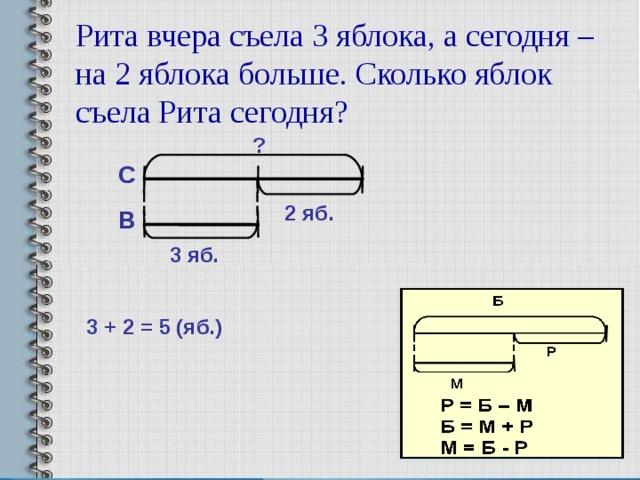 Конспект урока решение задач 1 класс петерсон решение задачи 1 плотность населения