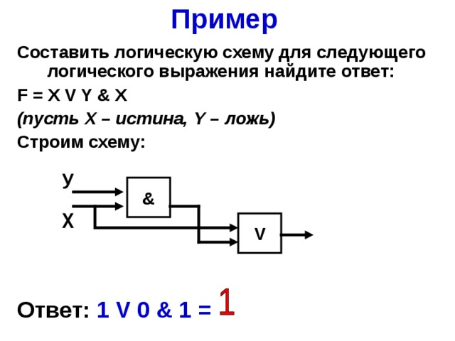 Задачи на логические схемы с решениями двутавровое сечение балки решение задач