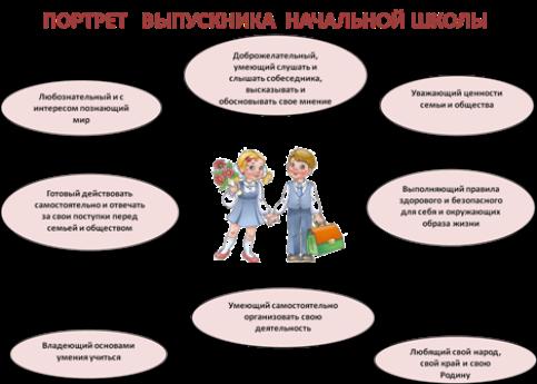 Девушка модель плана работы методического объединения белгород работа для студентов девушек