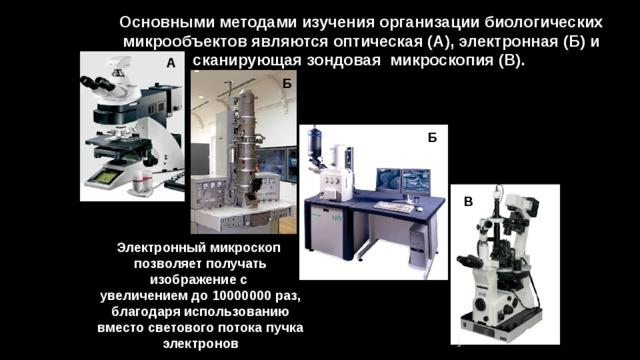Основными методами изучения организации биологических микрообъектов являются оптическая (А), электронная (Б) и сканирующая зондовая микроскопия (В). А Б А Б В Электронный микроскоп позволяет получать изображение с увеличением до 10000000 раз, благодаря использованию вместо светового потока пучка электронов 5