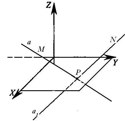 Зеркальная симметрия задача с решением решить задачи заказать