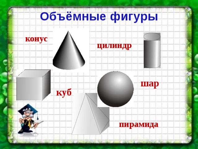 картинки куб шар цилиндр конус пирамида