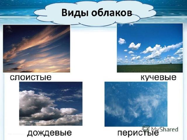название облаков и картинки началось самой